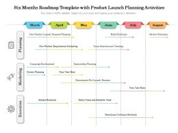 Six Months Roadmap Template With Product Launch Planning Activities