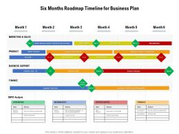 Six Months Roadmap Timeline For Business Plan