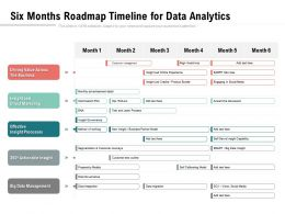 Six Months Roadmap Timeline For Data Analytics
