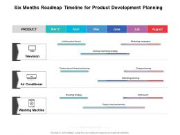 Six Months Roadmap Timeline For Product Development Planning