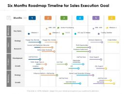 Six Months Roadmap Timeline For Sales Execution Goal