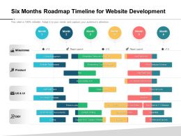Six Months Roadmap Timeline For Website Development