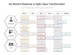 Six Months Roadmap To Agile Value Transformation