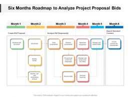 Six Months Roadmap To Analyze Project Proposal Bids