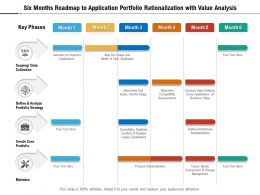 Six Months Roadmap To Application Portfolio Rationalization With Value Analysis