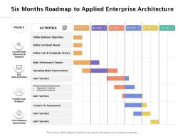 Six Months Roadmap To Applied Enterprise Architecture