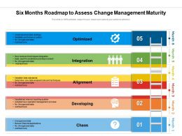 Six Months Roadmap To Assess Change Management Maturity