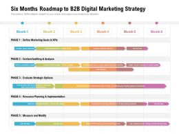 Six Months Roadmap To B2B Digital Marketing Strategy
