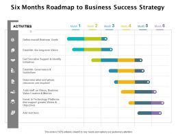 Six Months Roadmap To Business Success Strategy
