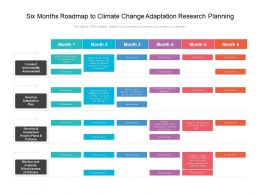 Six Months Roadmap To Climate Change Adaptation Research Planning