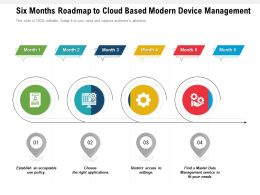 Six Months Roadmap To Cloud Based Modern Device Management