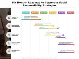 Six Months Roadmap To Corporate Social Responsibility Strategies