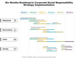Six Months Roadmap To Corporate Social Responsibility Strategy Implementation