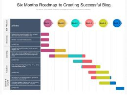 Six Months Roadmap To Creating Successful Blog