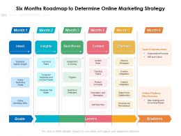 Six Months Roadmap To Determine Online Marketing Strategy