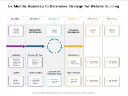 Six Months Roadmap To Determine Strategy For Website Building