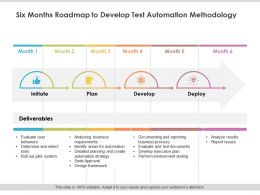 Six Months Roadmap To Develop Test Automation Methodology