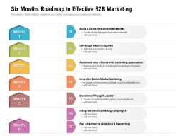 Six Months Roadmap To Effective B2B Marketing