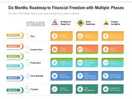 Six Months Roadmap To Financial Freedom With Multiple Phases