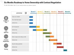 Six Months Roadmap To Home Ownership With Contract Negotiation