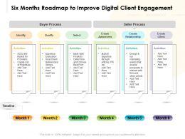 Six Months Roadmap To Improve Digital Client Engagement