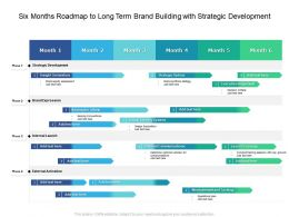 Six Months Roadmap To Long Term Brand Building With Strategic Development