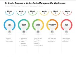 Six Months Roadmap To Modern Device Management For Web Browser