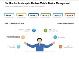 Six Months Roadmap To Modern Mobile Device Management