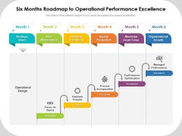 Six Months Roadmap To Operational Performance Excellence