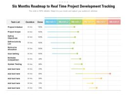 Six Months Roadmap To Real Time Project Development Tracking