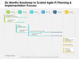 Six Months Roadmap To Scaled Agile PI Planning And Implementation Process