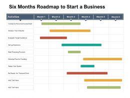 Six Months Roadmap To Start A Business