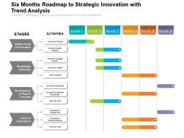 Six Months Roadmap To Strategic Innovation With Trend Analysis