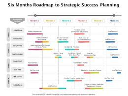 Six Months Roadmap To Strategic Success Planning