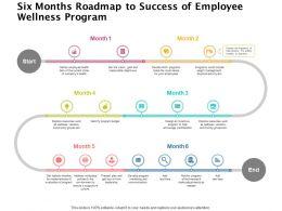 Six Months Roadmap To Success Of Employee Wellness Program