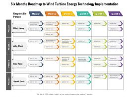 Six Months Roadmap To Wind Turbine Energy Technology Implementation