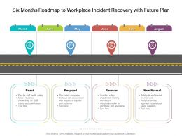 Six Months Roadmap To Workplace Incident Recovery With Future Plan