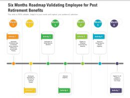 Six Months Roadmap Validating Employee For Post Retirement Benefits