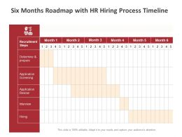 Six Months Roadmap With HR Hiring Process Timeline