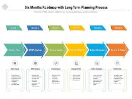 Six Months Roadmap With Long Term Planning Process