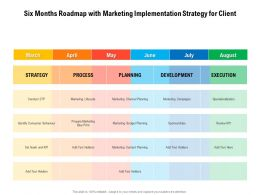 Six Months Roadmap With Marketing Implementation Strategy For Client