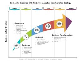 Six Months Roadmap With Predictive Analytics Transformation Strategy