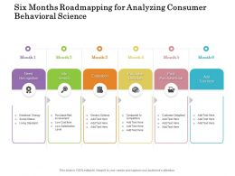Six Months Roadmapping For Analyzing Consumer Behavioral Science