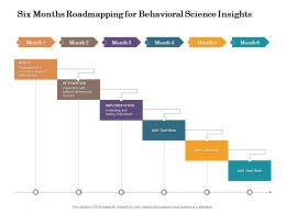 Six Months Roadmapping For Behavioral Science Insights