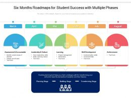 Six Months Roadmaps For Student Success With Multiple Phases