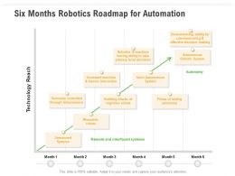 Six Months Robotics Roadmap For Automation
