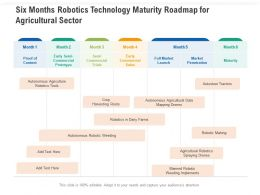 Six Months Robotics Technology Maturity Roadmap For Agricultural Sector
