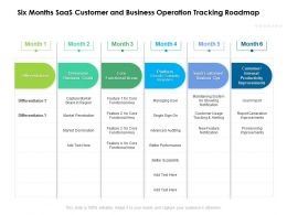 Six Months SaaS Customer And Business Operation Tracking Roadmap