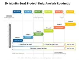 Six Months SaaS Product Data Analysis Roadmap