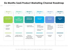 Six Months SaaS Product Marketing Channel Roadmap